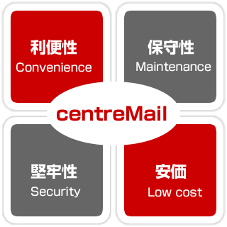 centremail